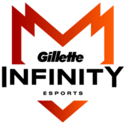 Infinity Esports